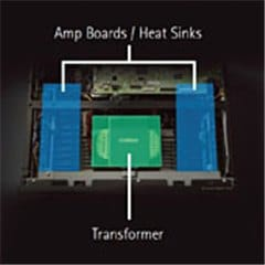 Yamaha RX-A1060 7.2Ch Atmos Network AV Receiver 3902C10B0CBA48B6A8ABBCFC0C686D7A_12074_240x240_40797542bad13c295706140013f64bb8