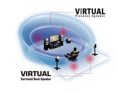 Yamaha RX-A1060 7.2Ch Atmos Network AV Receiver 53B3097D1EFE4FF38E071CC04F5193D0_12074_240x191_71973333f6848bd525e22b9cc2e295cf
