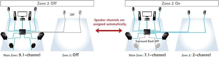 Yamaha RX-A1060 7.2Ch Atmos Network AV Receiver 855219C9BC8A436190ECFD2E0143843B_12074_740x194_fb76c80a546fd9a357d317a94cf199b0