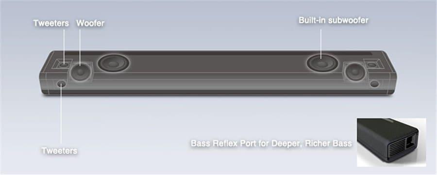 Yamaha YAS-706 Powered Sound Bar Without Subwoofer A67202F67D8E414CA19A64BD8CBDB66D_12074_900x361_de0f1da4d8a0f972b11a1e76945d4b70