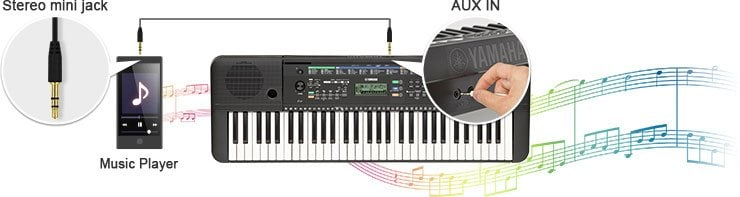 Connectivity Of Yamaha PSR E253