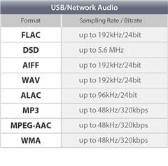 Yamaha RX-A1060 7.2Ch Atmos Network AV Receiver BEFBA461851A43F28BCF823E3B94B9AE_12074_240x236_15d051348cc9f1582c7ff628665648ed