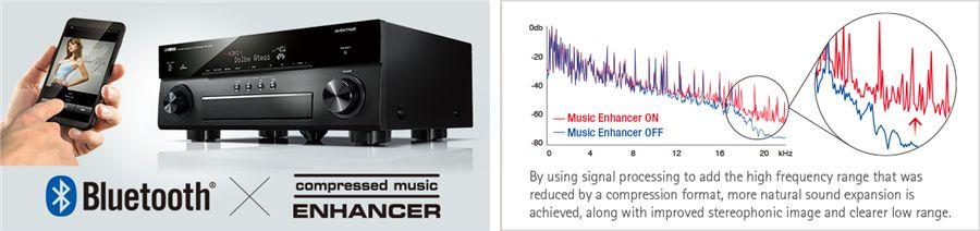 Yamaha RX-A1060 7.2Ch Atmos Network AV Receiver Bluetooth%E3%83%BB%EF%BD%BF2_900x212_4320cbf0ec856ee0a01123f273611bf1