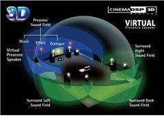 Yamaha RX-A1060 7.2Ch Atmos Network AV Receiver D0CFFCE8D35B4F468F064775D7968952_12074_240x194_9bb09b95a3efdf38672b730e0d7ad67c