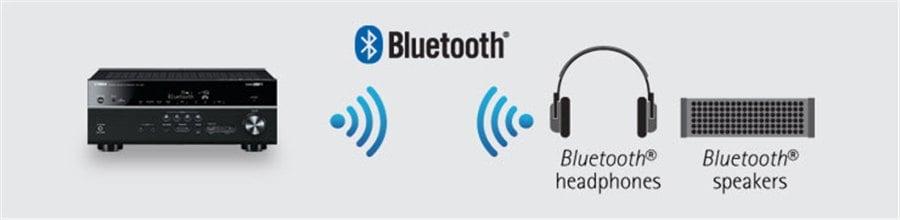 Yamaha RX-A1060 7.2Ch Atmos Network AV Receiver FD5B76B81CB34F608E5FA0F111A01349_12074_900x220_39444035b6a128e7db535d4261767c2f