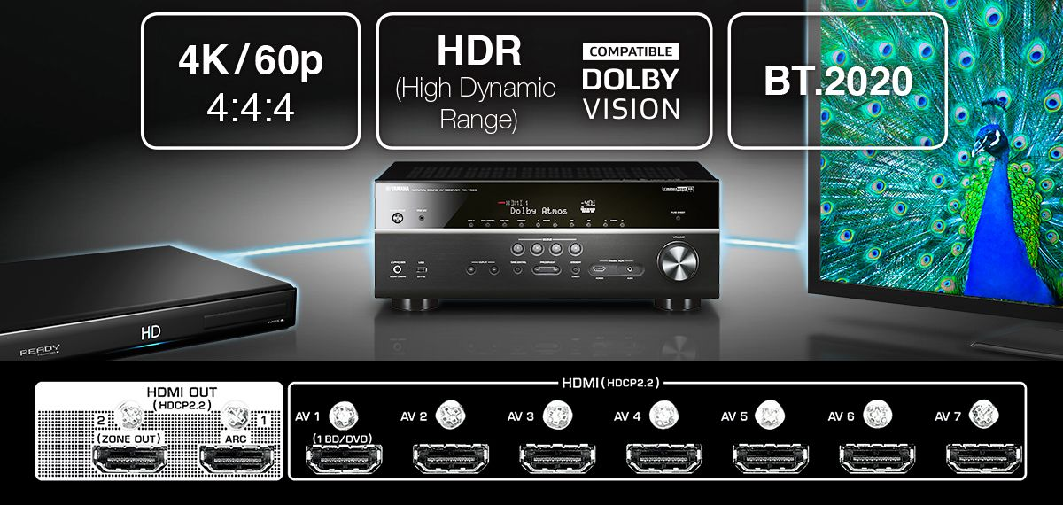 yamaha rx a2070 av receiver with bonus free wireless. Black Bedroom Furniture Sets. Home Design Ideas