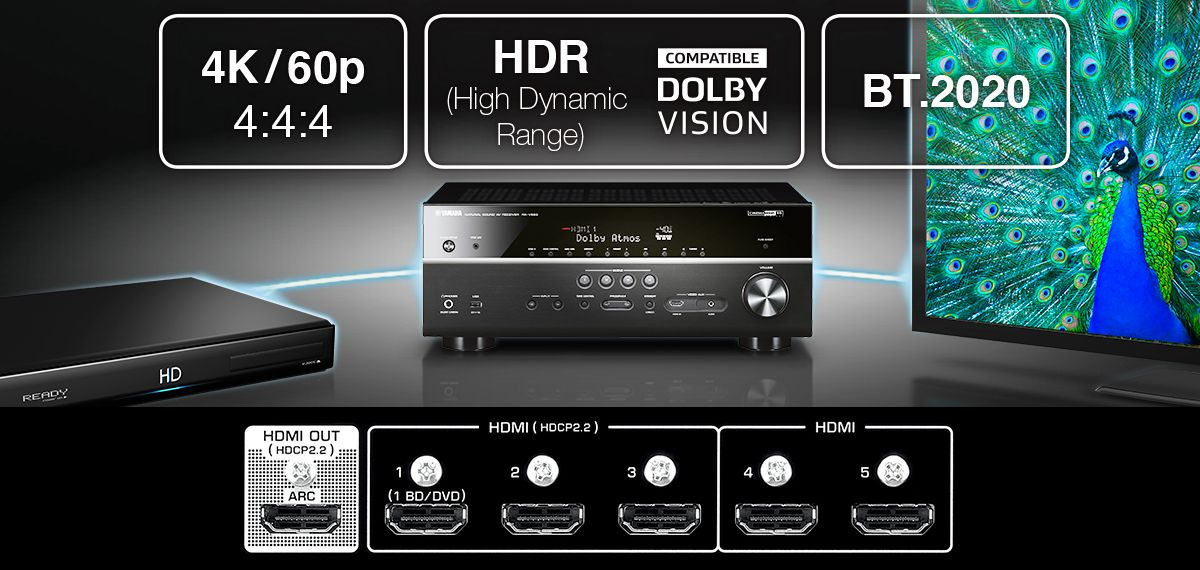 RX-V683 - Overview - AV Receivers - Audio & Visual