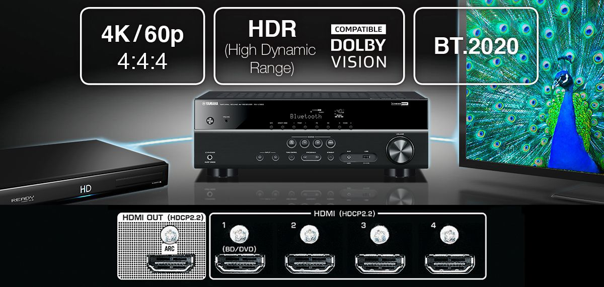 YHT-4930UBL - Features - Home Theater Systems - Audio
