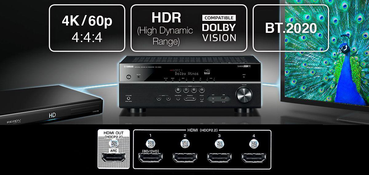 RX-V583 - Overview - AV Receivers - Audio & Visual