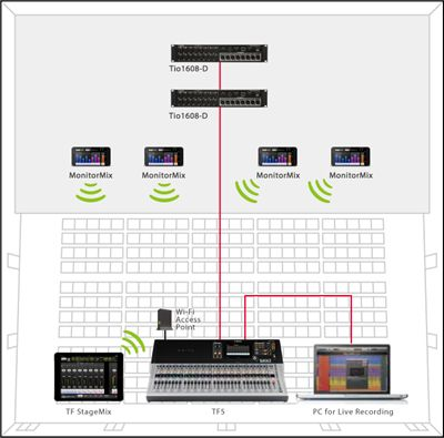 application_livesound_systems_daisy_chain_pop_400x395_143748631041b642ff4290e3c9d75bb8 products yamaha united states