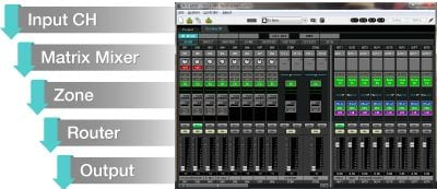 Yamaha MTX Processor Editor Treiber Windows 10