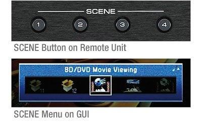 Extra-convenient SCENE PLUS