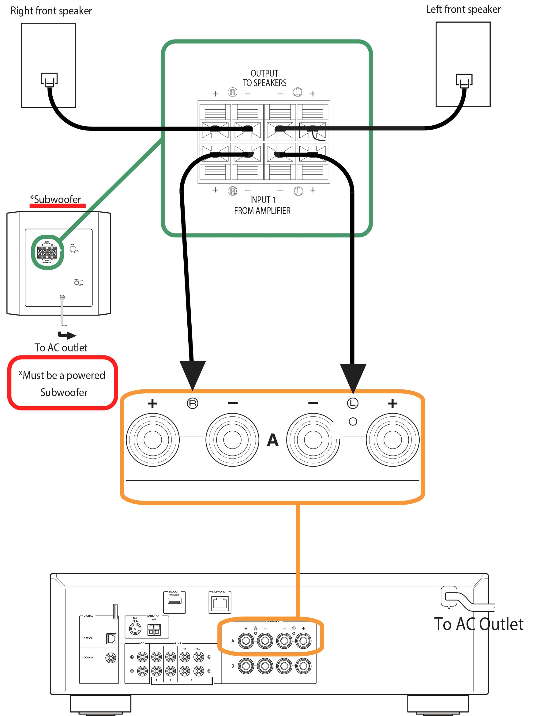 Subwoofer Hookup Diagram Modern Design Of Wiring Home Theater R N301 Yamaha United States Rh Usa Com Diagrams