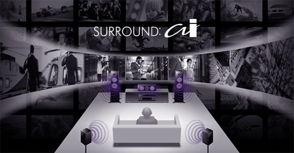 SURROUND:AI™
