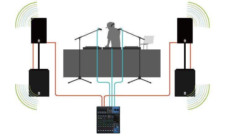 pa beginners guide yamaha commercial audio rh usa yamaha com