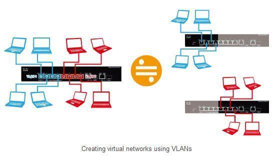 Audinate Dante Network Design Guide   Yamaha Pro Audio